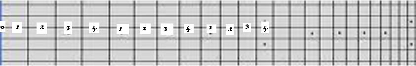 chromatic scale shape 2, one string